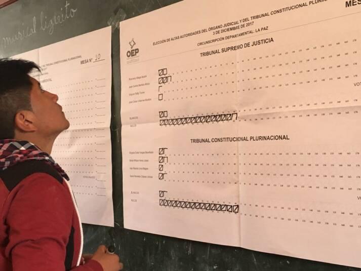 Obwohl die OAS eigentlich als neutraler Wahlbeobachter hätte fungieren sollen, lenkte sie die politische Situation in Bolivien mit den falschen Vorwürfen gegen Evo Morales in eine fragwürdige Richtung |  Bild: © OEA - OAS [CC BY-NC-ND 2.0]  - flickr
